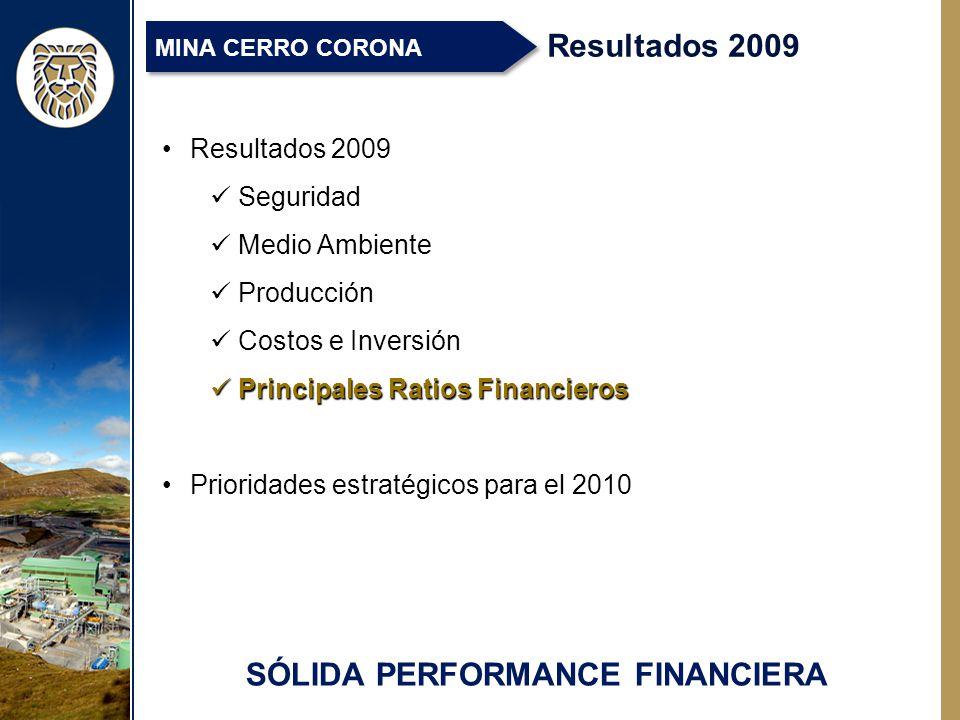 Sólida performance financiera
