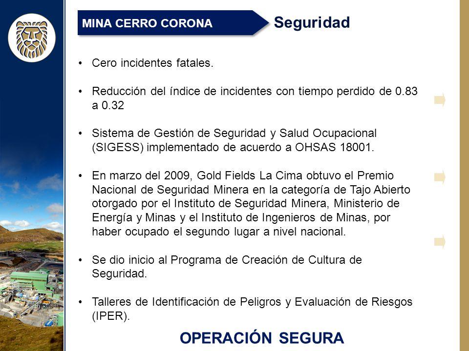 Seguridad Operación SeGURA MINA CERRO CORONA Cero incidentes fatales.