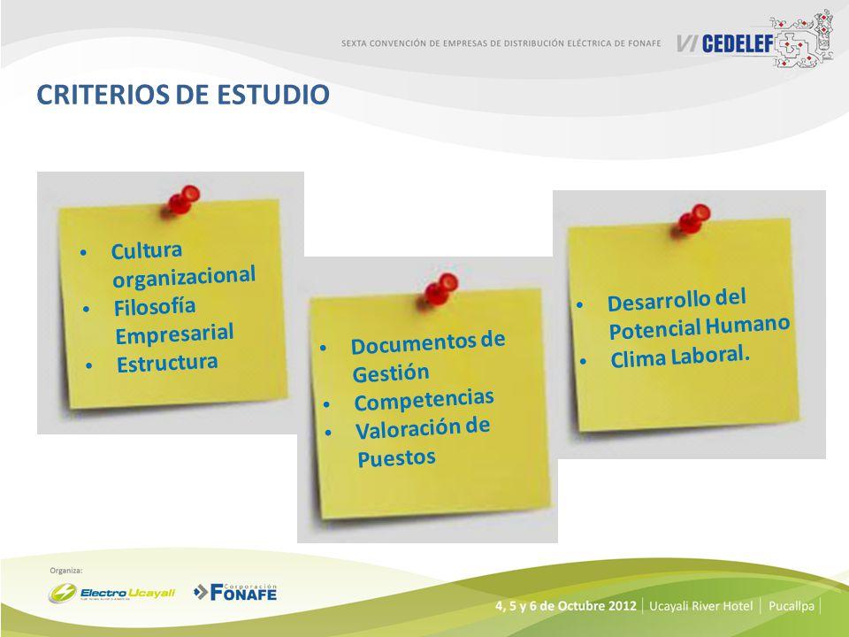 CRITERIOS DE ESTUDIO Cultura organizacional Filosofía Empresarial