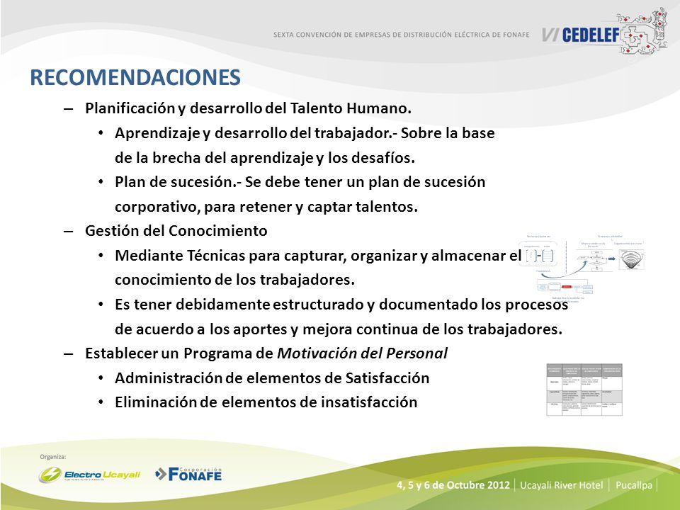 RECOMENDACIONES Planificación y desarrollo del Talento Humano.
