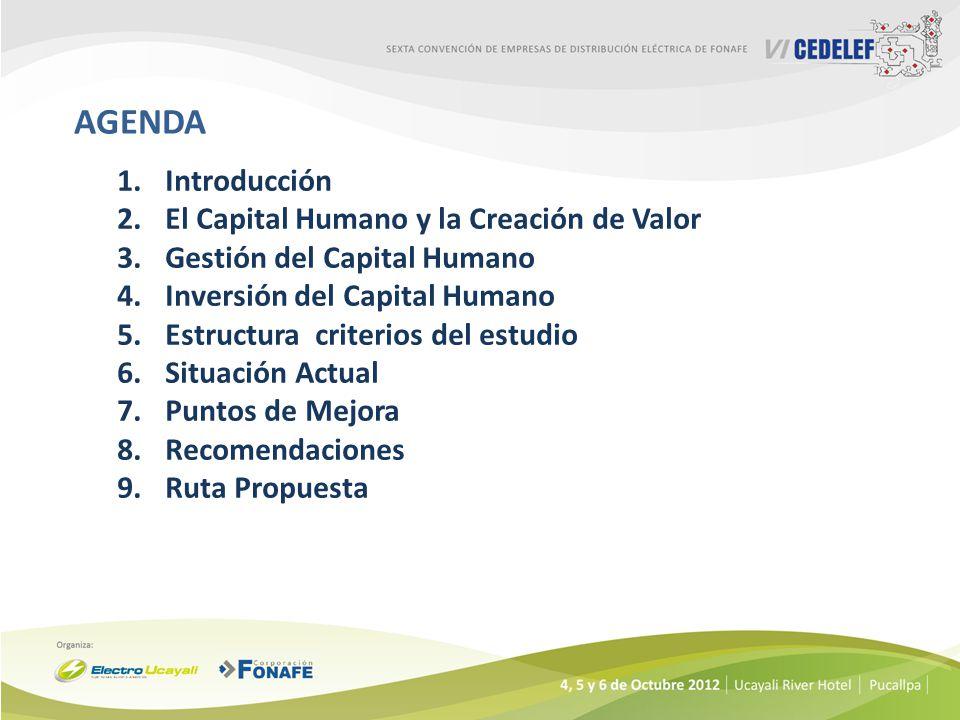 AGENDA Introducción El Capital Humano y la Creación de Valor