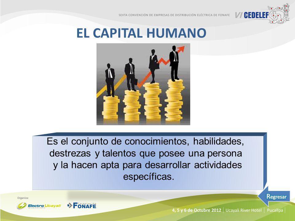EL CAPITAL HUMANO Es el conjunto de conocimientos, habilidades,
