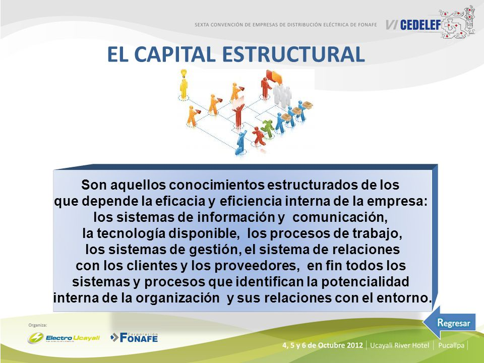 EL CAPITAL ESTRUCTURAL