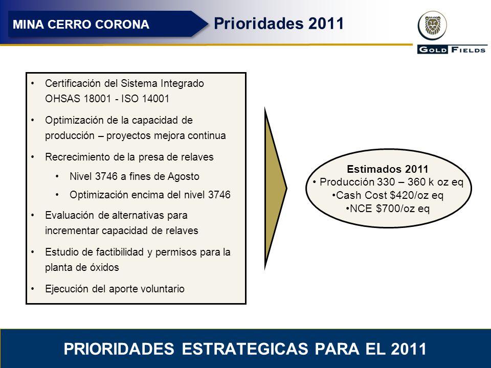 PRIORIDADES ESTRATEGICAS PARA EL 2011