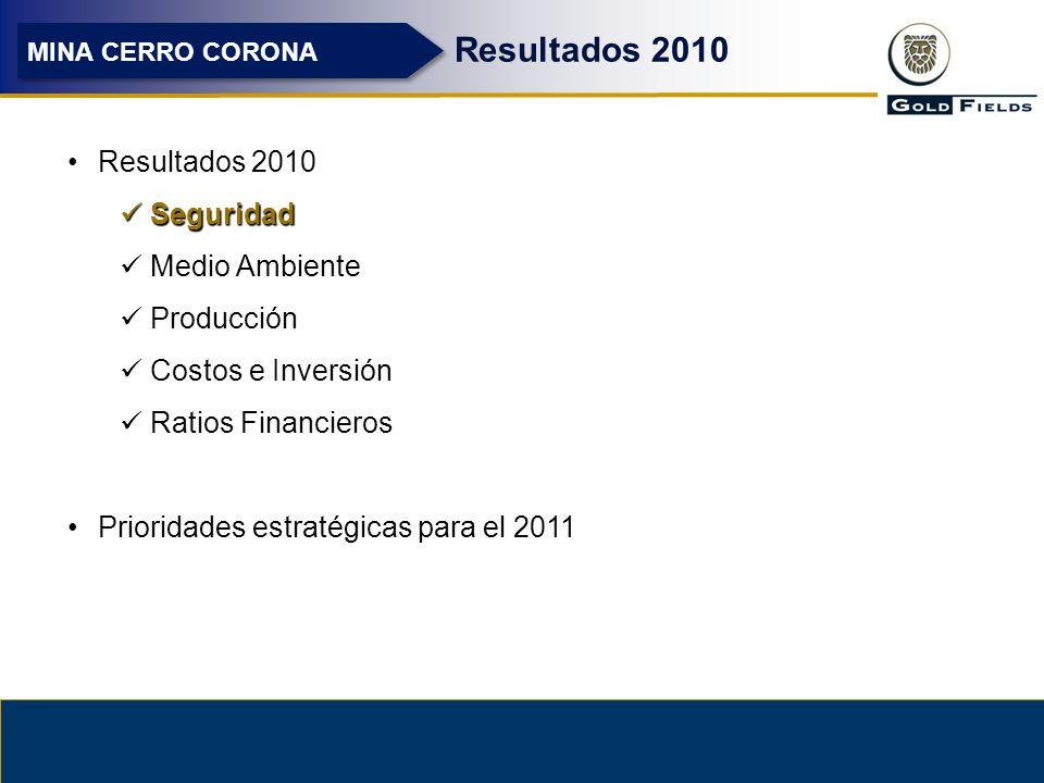 Resultados 2010 Resultados 2010 Seguridad Medio Ambiente Producción