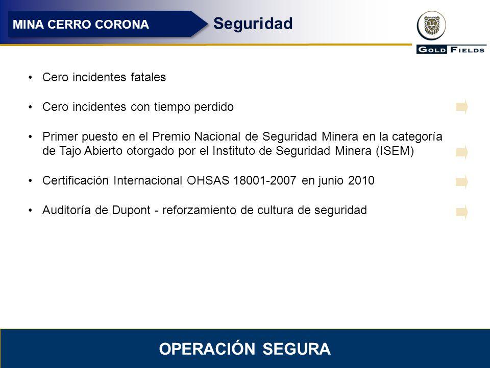 Seguridad Operación SeGURA MINA CERRO CORONA Cero incidentes fatales