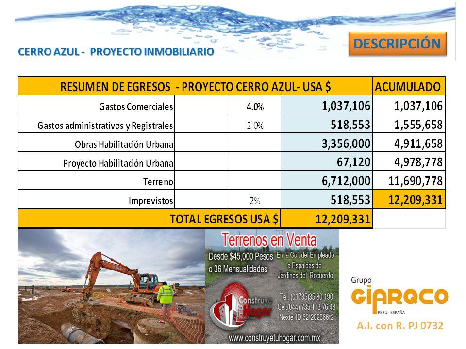 DESCRIPCIÓN CERRO AZUL - PROYECTO INMOBILIARIO A.I. con R. PJ 0732