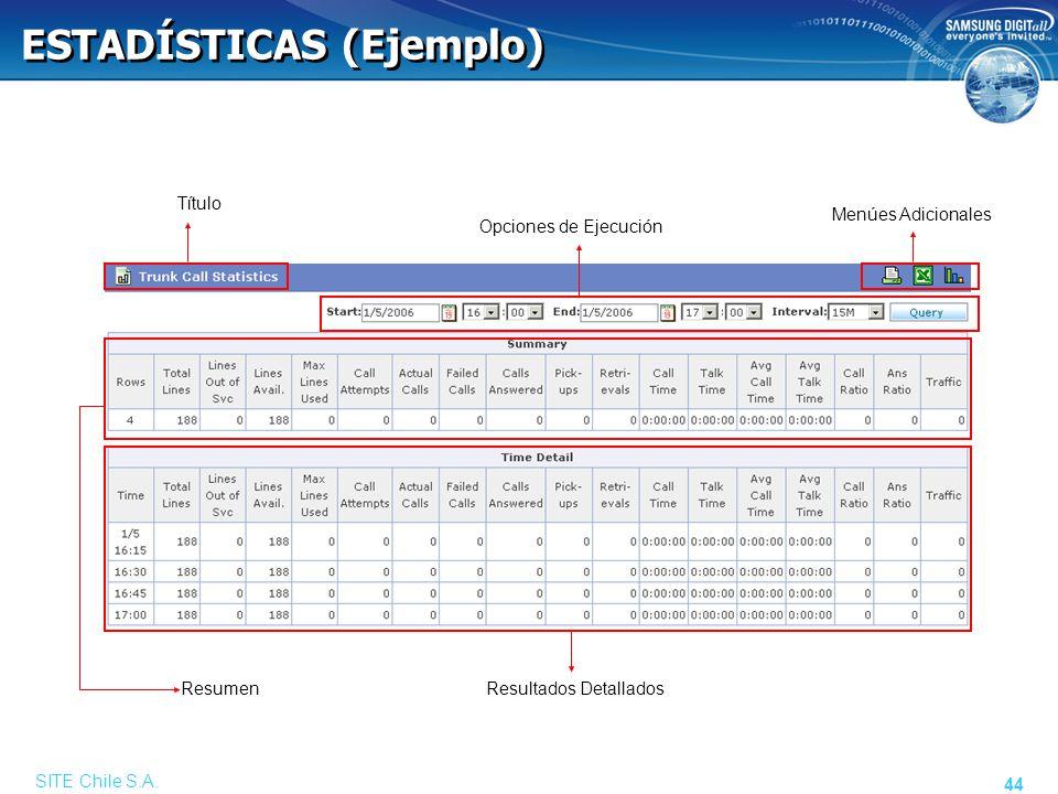 Tipos de Estadísticas SITE Chile S.A.