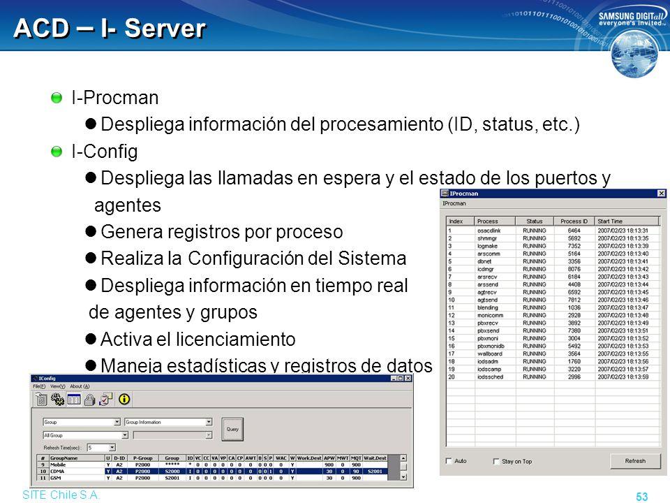 ACD - Administración Supervisor Monitoreo Administración basado en Web
