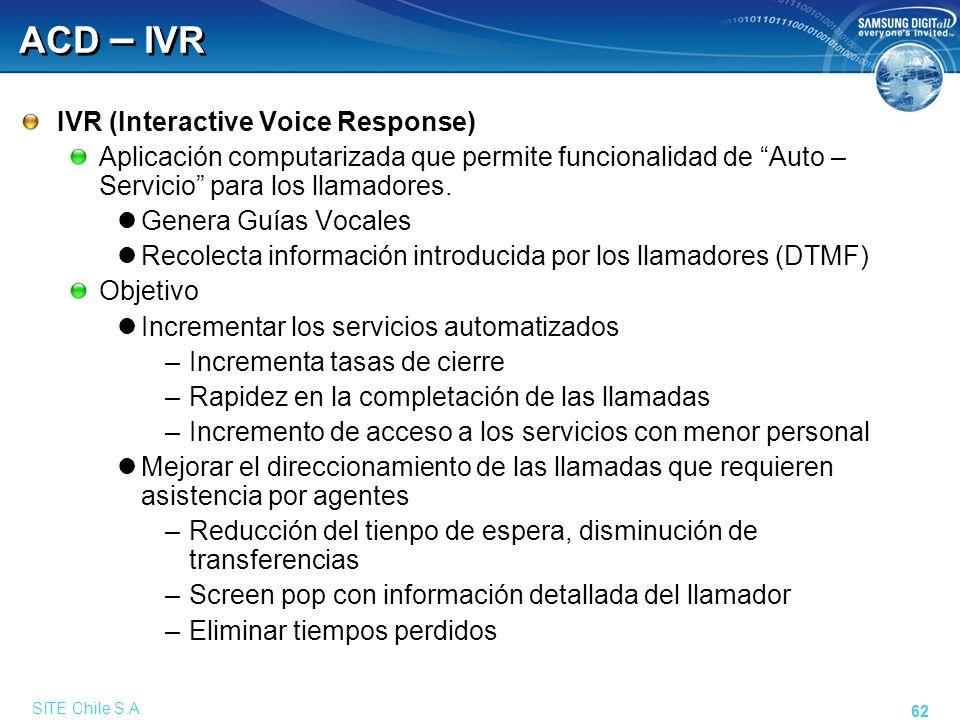 ACD – IVR OfficeServ IP-IVR Sistema IVR para OS 500/7200/7400