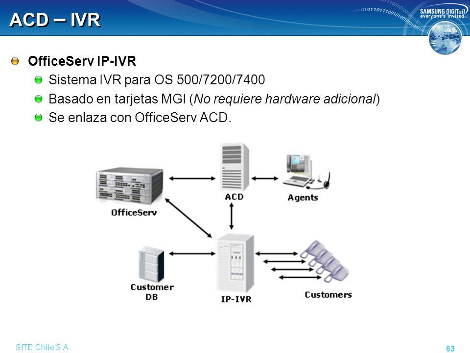ACD – IVR Construcción Modular IVR
