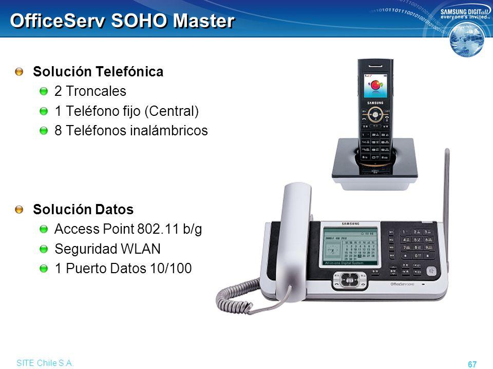 SOHO Master - Teclas Speaker Pantalla de 3.9 Teclas de navegación