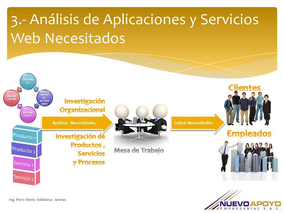 3.- Análisis de Aplicaciones y Servicios Web Necesitados