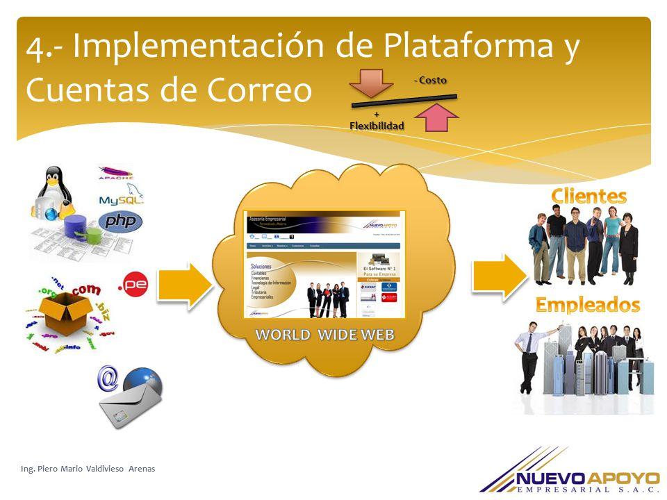 4.- Implementación de Plataforma y Cuentas de Correo