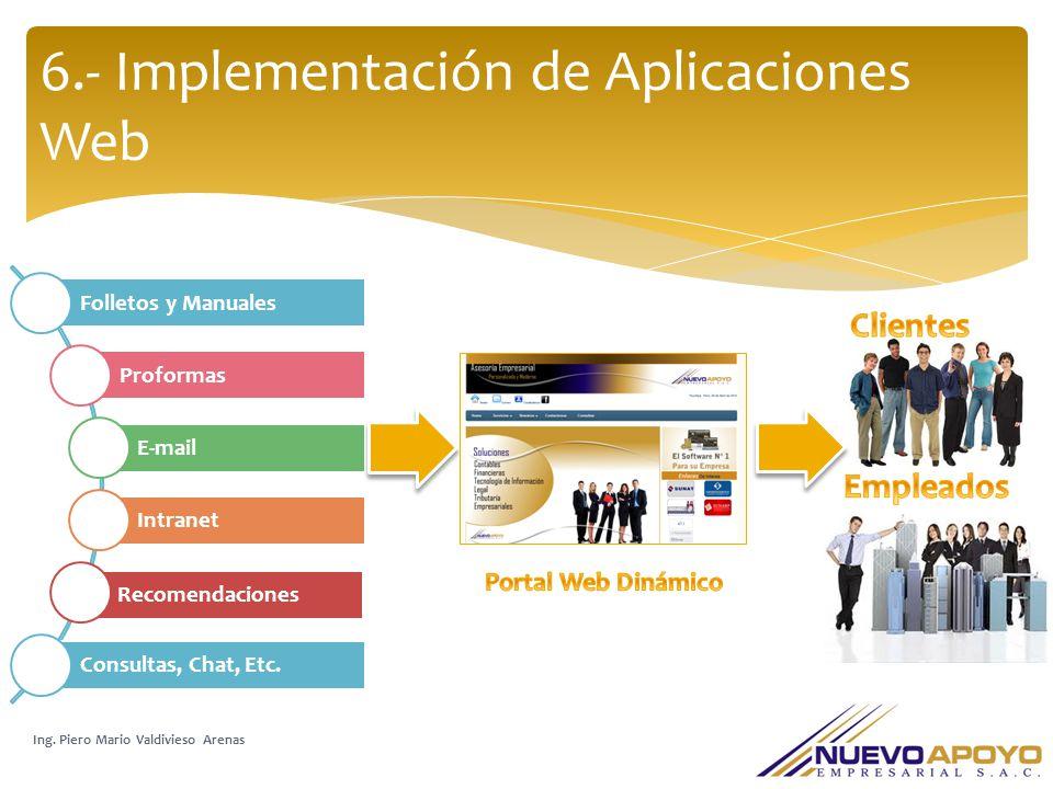 6.- Implementación de Aplicaciones Web
