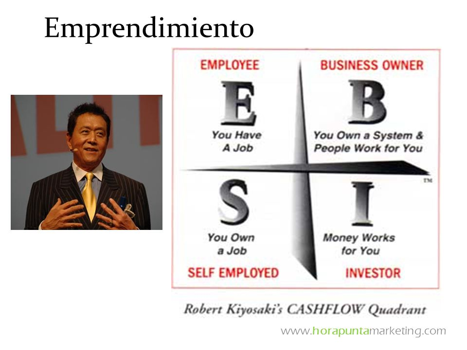 Emprendimiento www.horapuntamarketing.com
