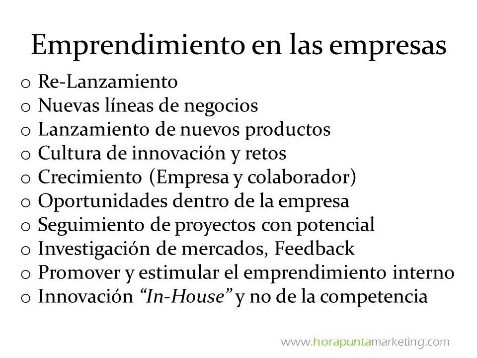 Emprendimiento en las empresas