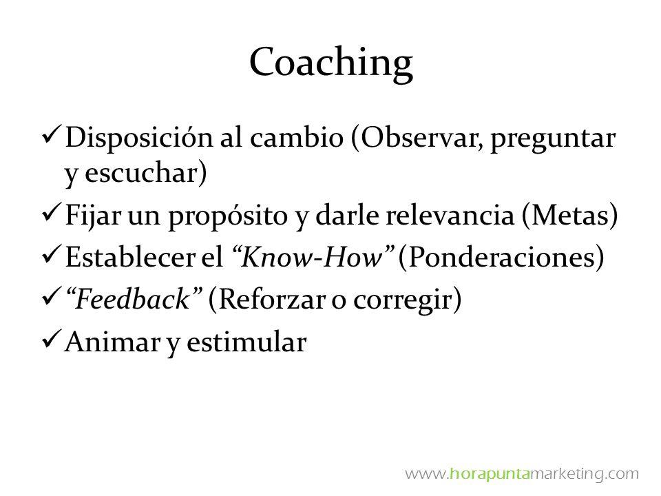 Coaching Disposición al cambio (Observar, preguntar y escuchar)