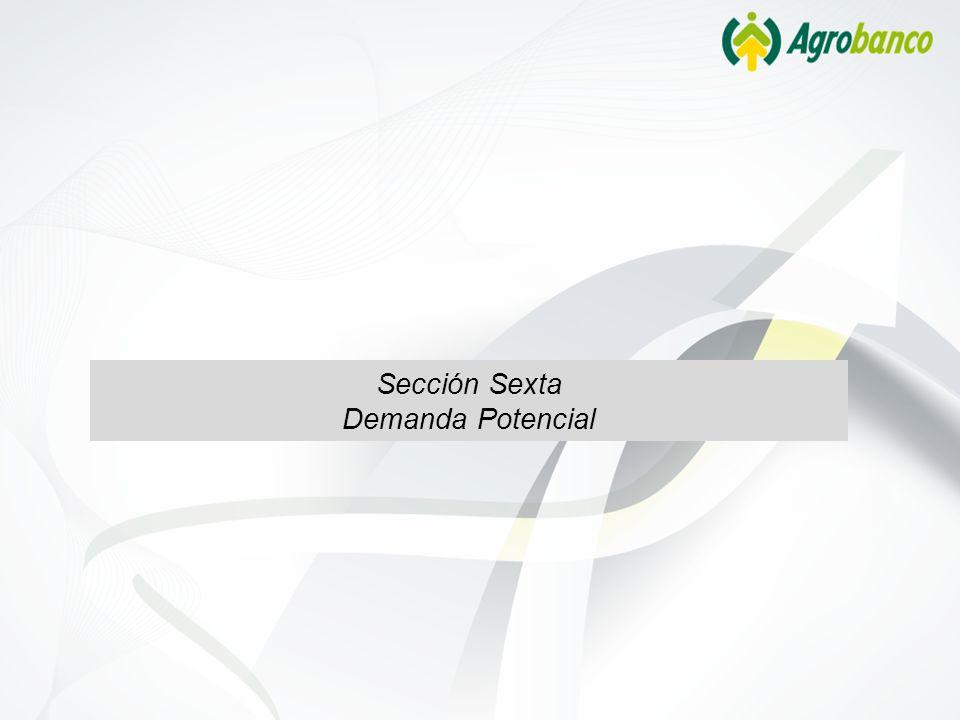 Sección Sexta Demanda Potencial
