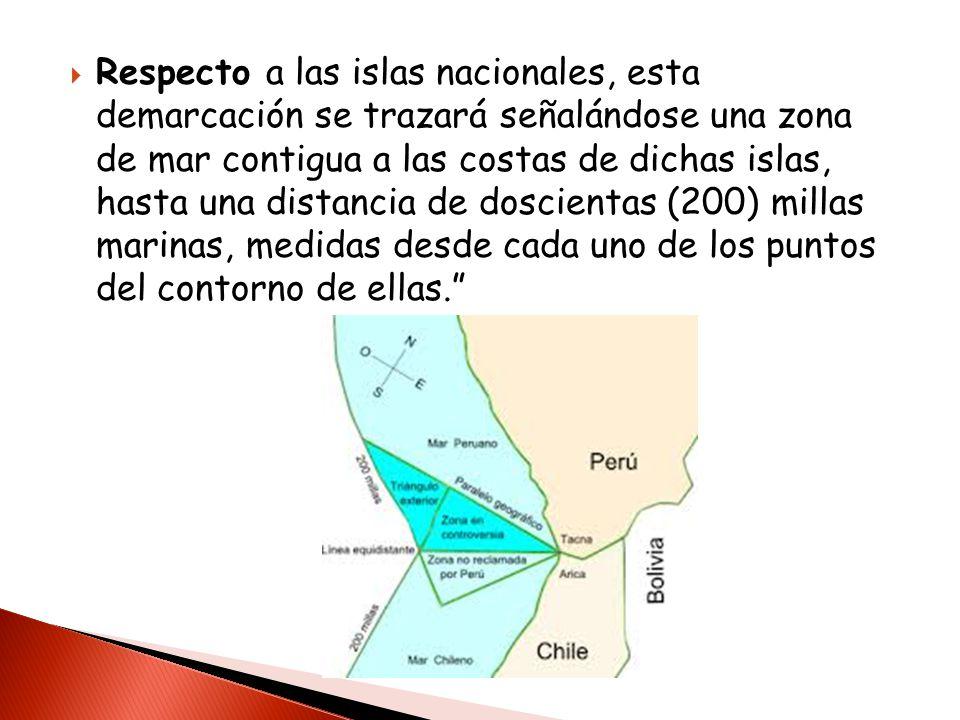 Respecto a las islas nacionales, esta demarcación se trazará señalándose una zona de mar contigua a las costas de dichas islas, hasta una distancia de doscientas (200) millas marinas, medidas desde cada uno de los puntos del contorno de ellas.
