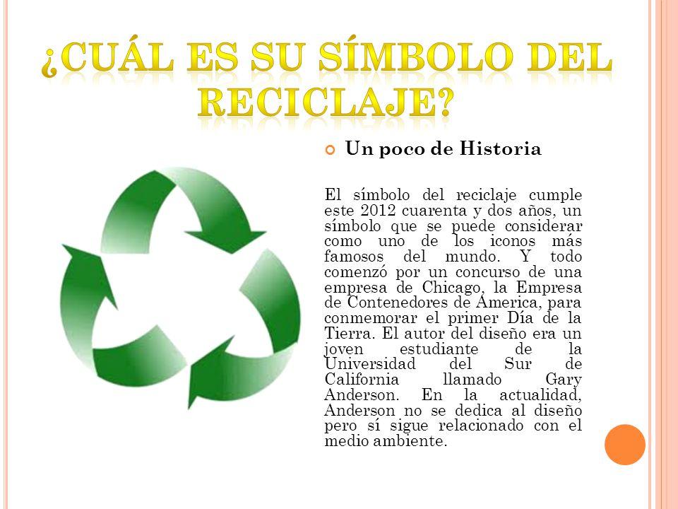 ¿Cuál es su símbolo del Reciclaje