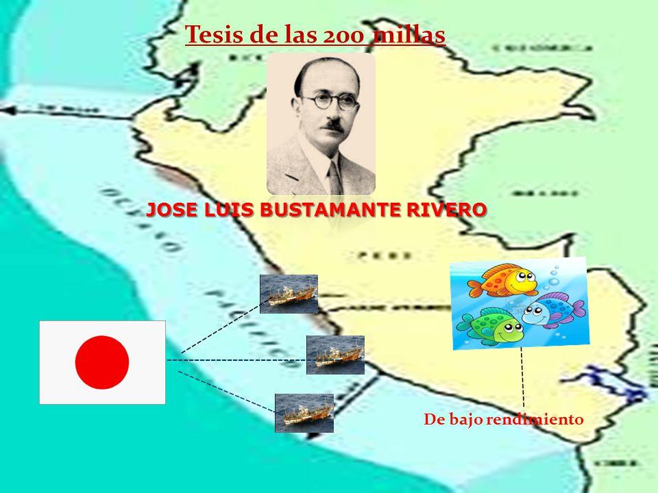 Tesis de las 200 millas JOSE LUIS BUSTAMANTE RIVERO ------------------
