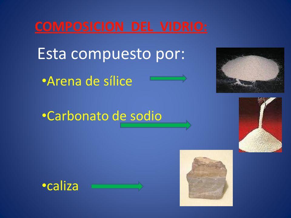 Esta compuesto por: COMPOSICION DEL VIDRIO: Arena de sílice