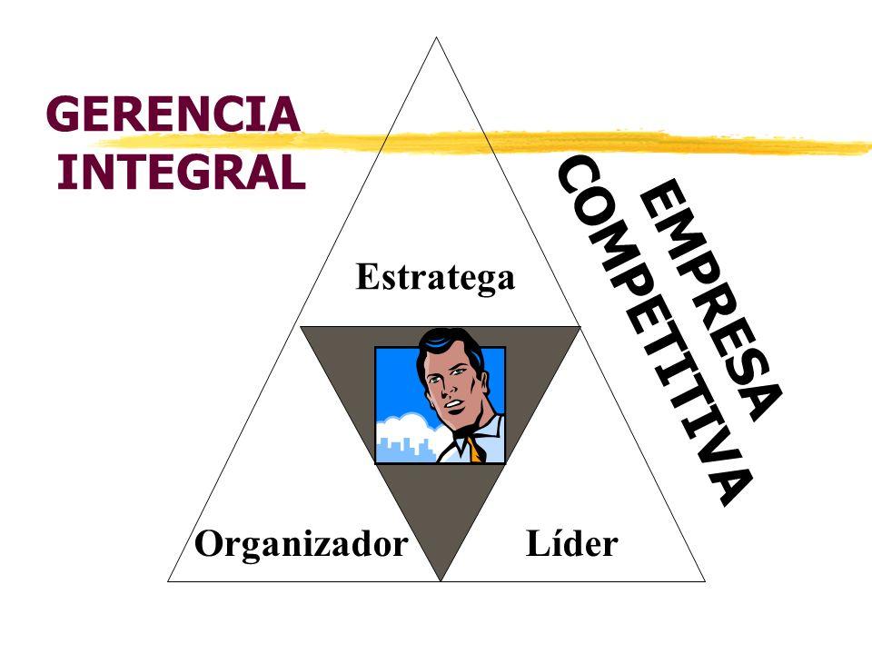 GERENCIA INTEGRAL Estratega EMPRESA COMPETITIVA Organizador Líder