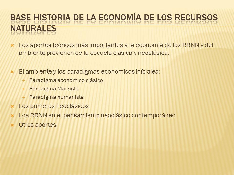 Base historia de la economía de los Recursos Naturales