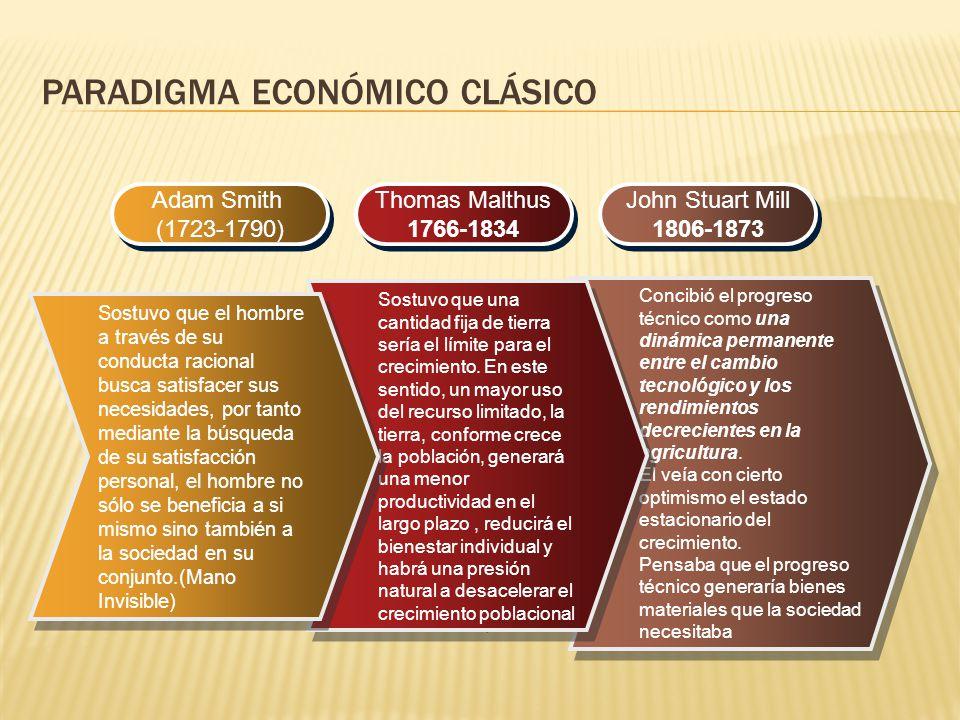 Paradigma económico clásico