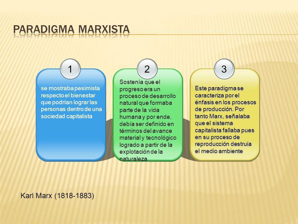 Paradigma Marxista 1 2 3 Karl Marx (1818-1883)