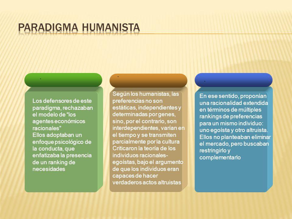 Paradigma Humanista . . .