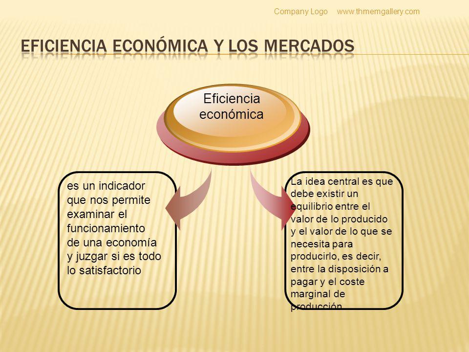 Eficiencia económica y los mercados