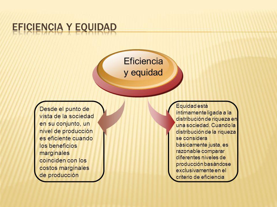 Eficiencia y equidad Eficiencia y equidad