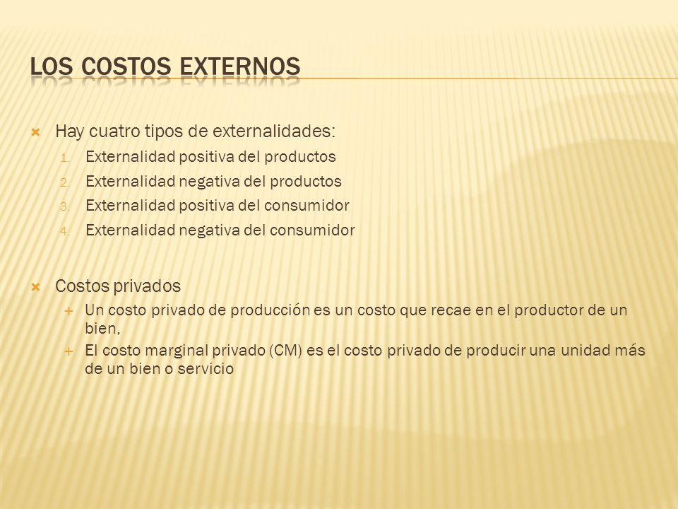 Los costos externos Hay cuatro tipos de externalidades:
