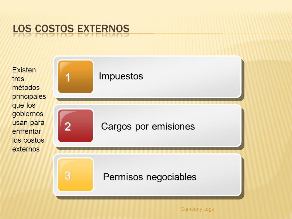 Los costos externos 1 2 3 Impuestos Cargos por emisiones