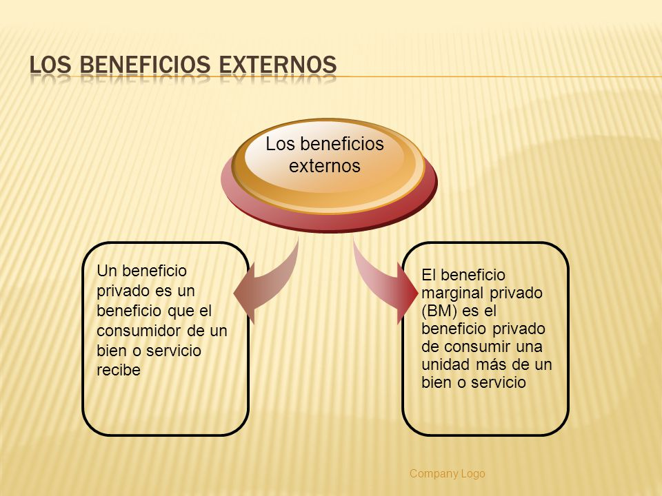 Los beneficios externos