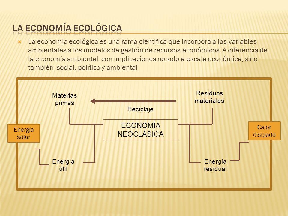 La Economía ecológica