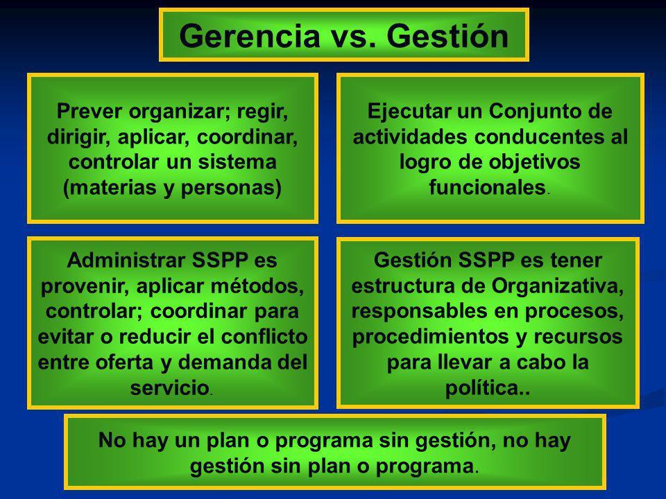Gerencia vs. Gestión Prever organizar; regir, dirigir, aplicar, coordinar, controlar un sistema (materias y personas)