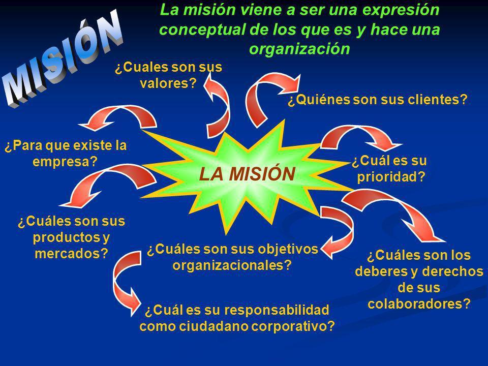 La misión viene a ser una expresión conceptual de los que es y hace una organización