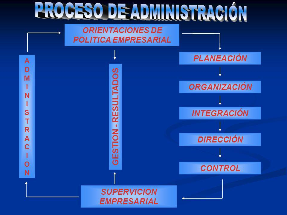 ORIENTACIONES DE POLITICA EMPRESARIAL SUPERVICION EMPRESARIAL