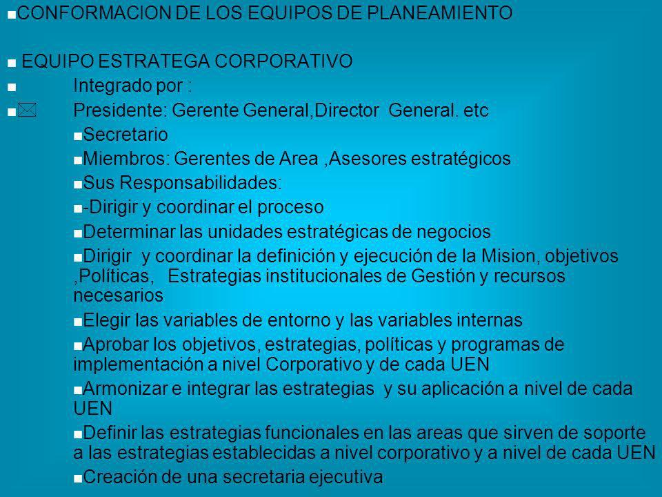 CONFORMACION DE LOS EQUIPOS DE PLANEAMIENTO
