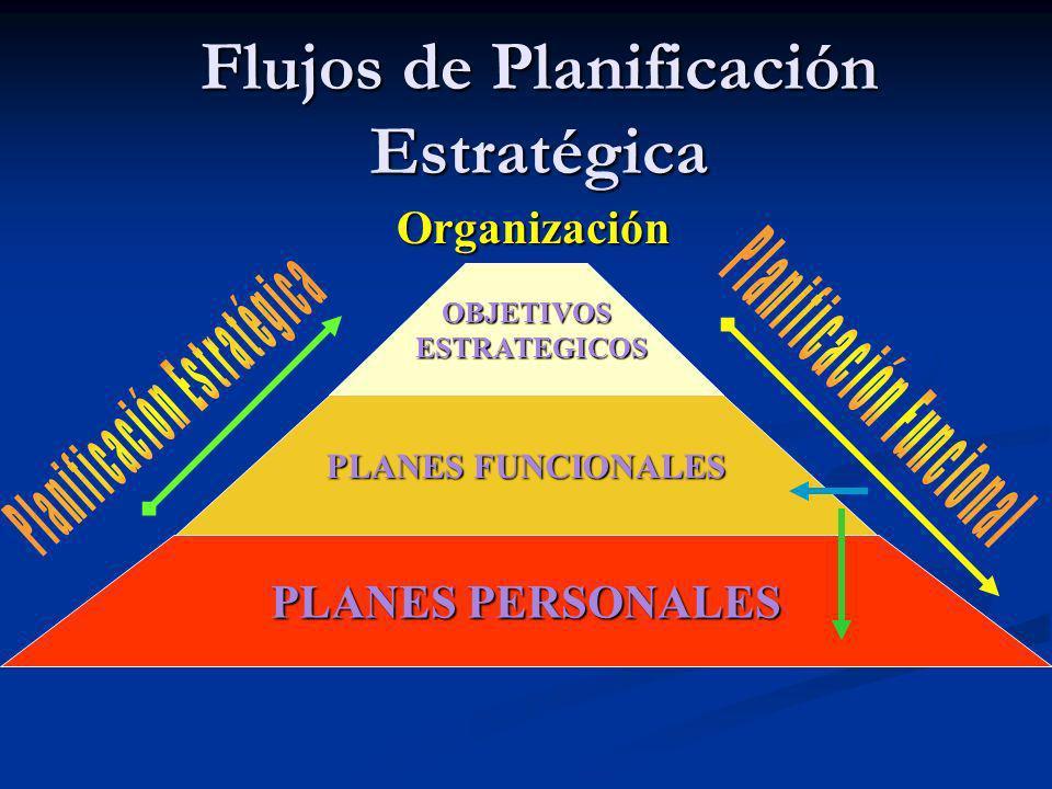 Flujos de Planificación Estratégica
