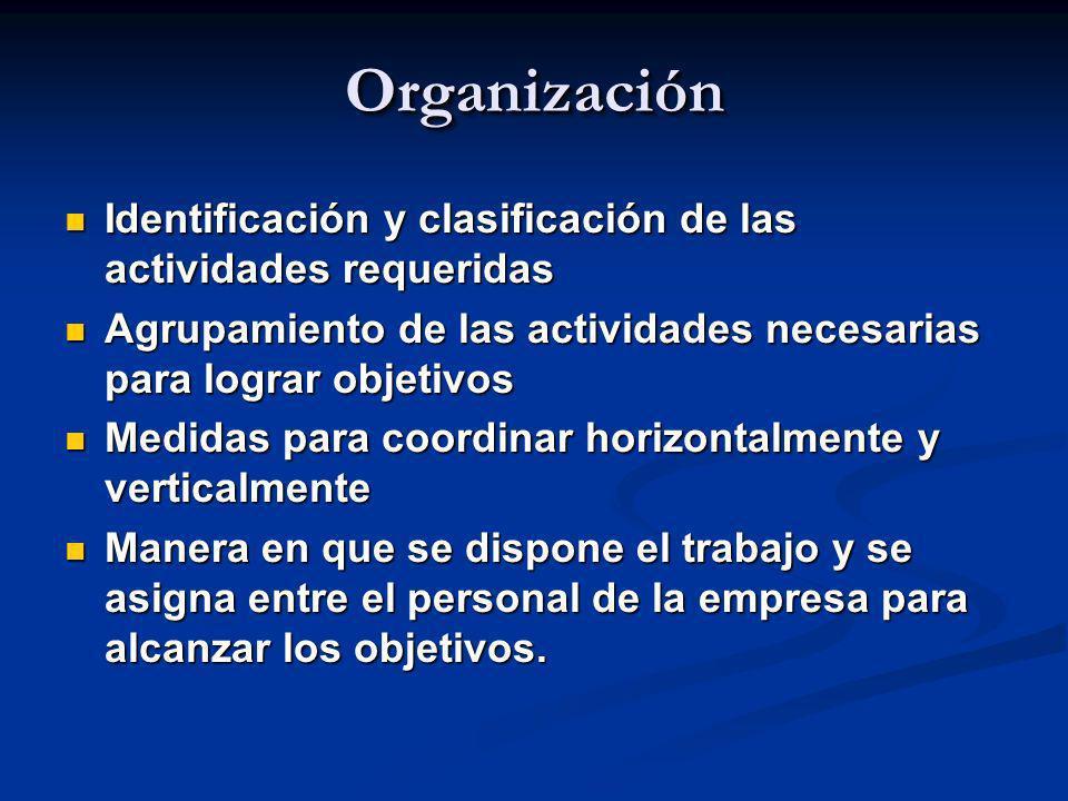 Organización Identificación y clasificación de las actividades requeridas. Agrupamiento de las actividades necesarias para lograr objetivos.