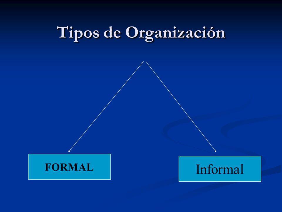 Tipos de Organización Informal FORMAL