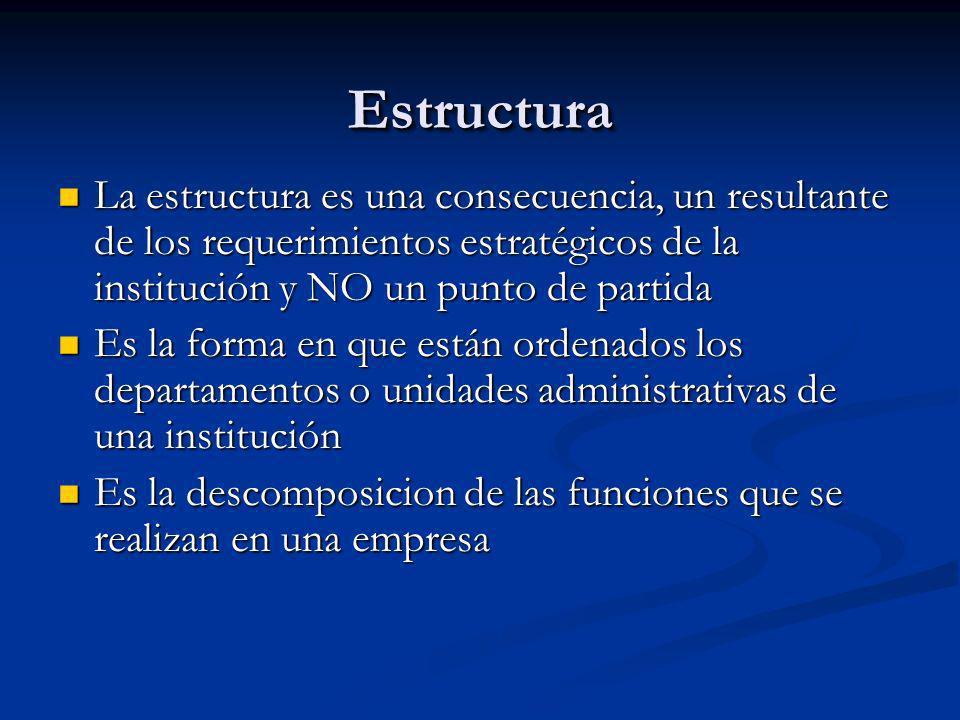 Estructura La estructura es una consecuencia, un resultante de los requerimientos estratégicos de la institución y NO un punto de partida.