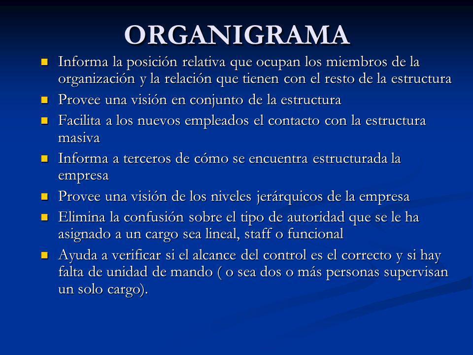 ORGANIGRAMA Informa la posición relativa que ocupan los miembros de la organización y la relación que tienen con el resto de la estructura.