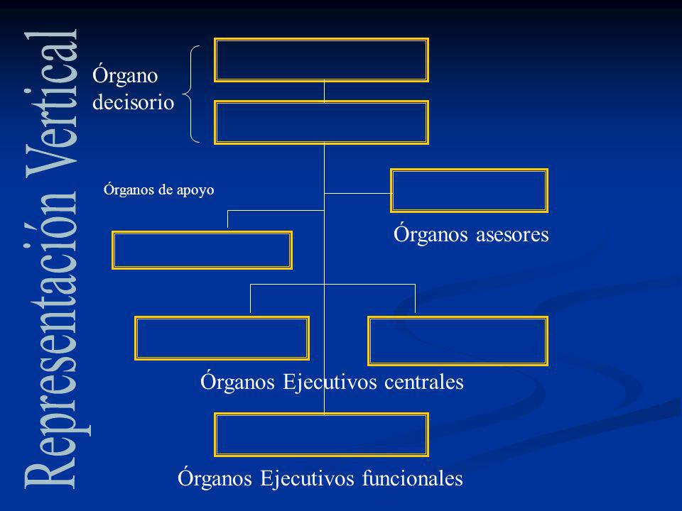Órganos Ejecutivos centrales