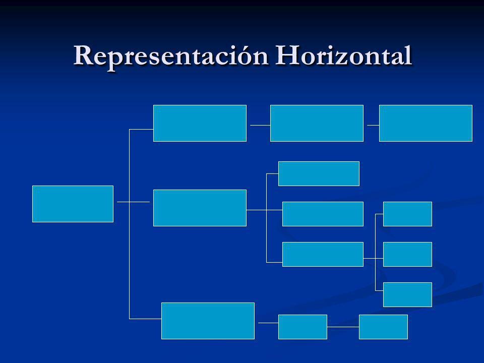 Representación Horizontal