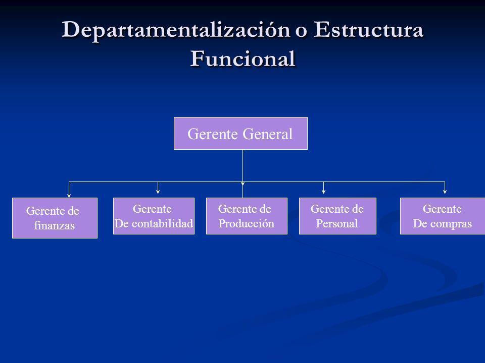 Departamentalización o Estructura Funcional